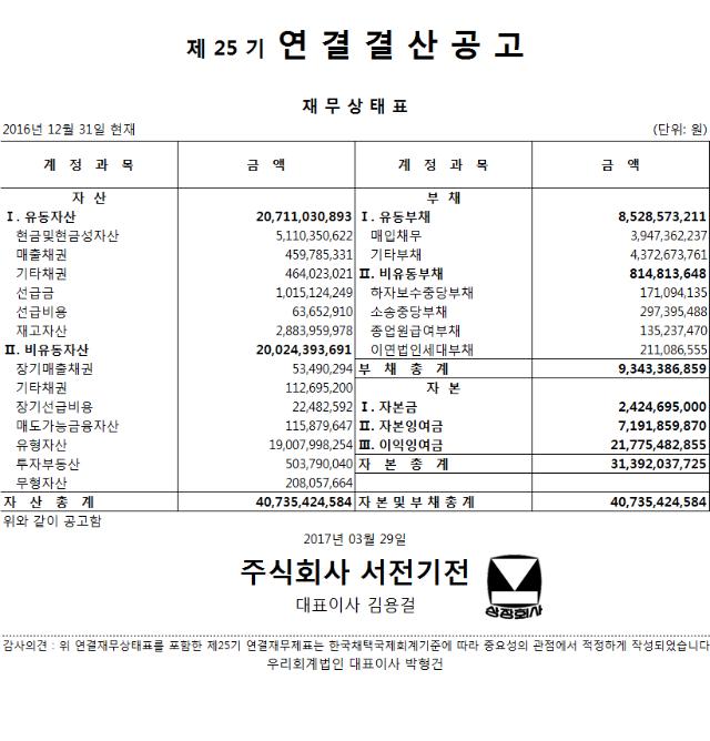 2017-03-29 연결결산공고.png