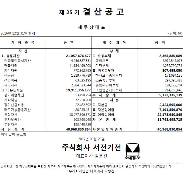 2017-03-29 결산공고.png