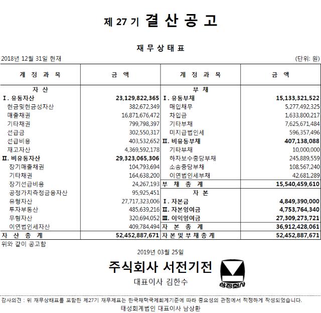 2019-03-25 결산공고.png