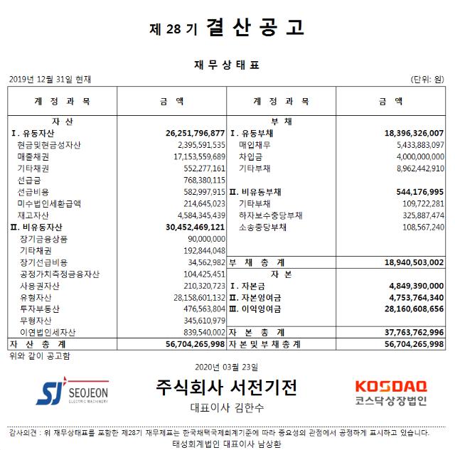 2020-03-20 28기 결산공고.png